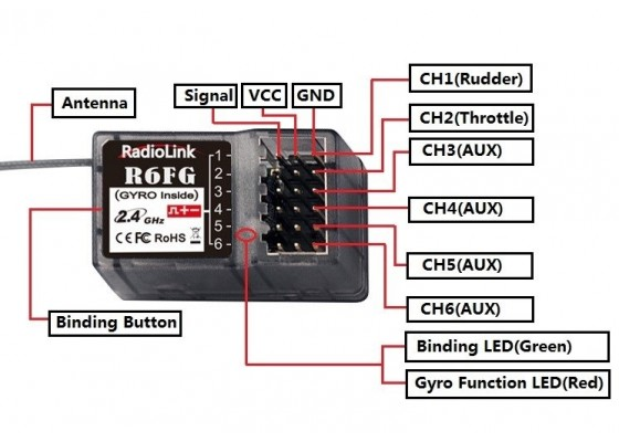 R6FG Rx / Gyro Entegreli RC4GS Kumanda Yedek Alıcı