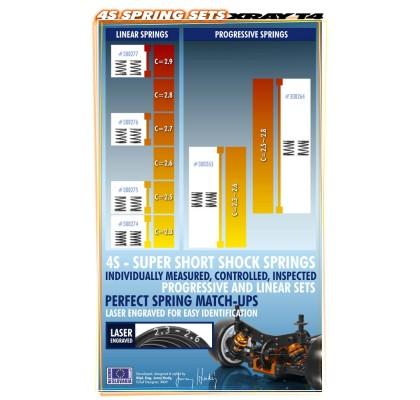 Xray 4S - T4 Short springs 2.5-2.8 Progressive (2)